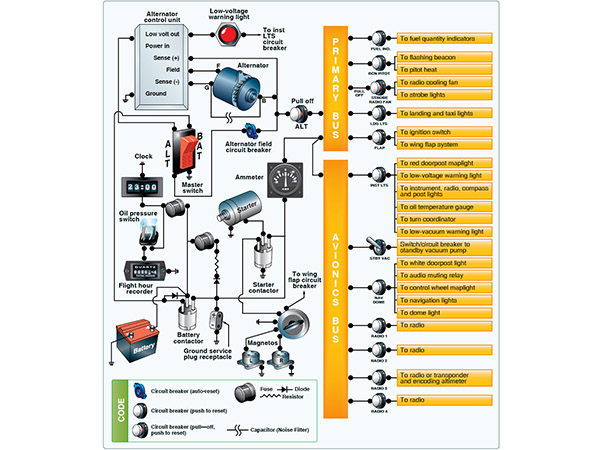 The composition and function of aerospace vehicle power supply system